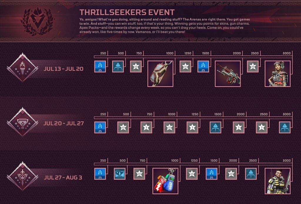 apex legends thrillseekers